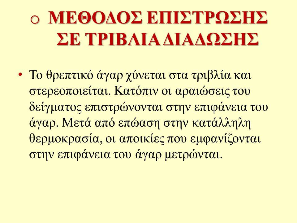ΜΕΘΟΔΟΣ ΕΠΙΣΤΡΩΣΗΣ ΣΕ ΤΡΙΒΛΙΑ ΔΙΑΔΩΣΗΣ