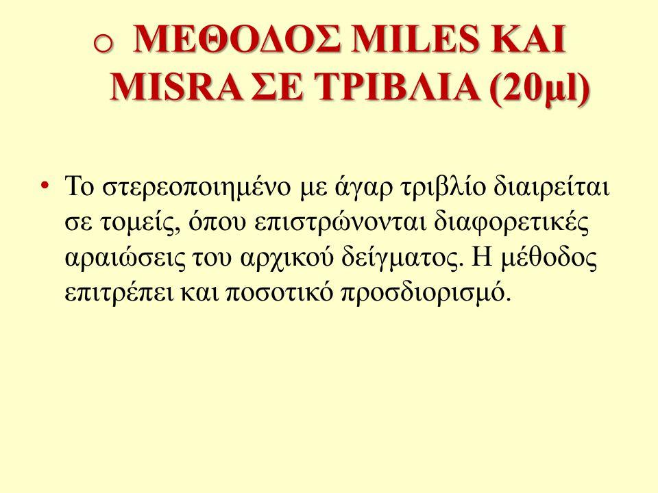 ΜΕΘΟΔΟΣ MILES ΚΑΙ MISRA ΣΕ ΤΡΙΒΛΙΑ (20μl)