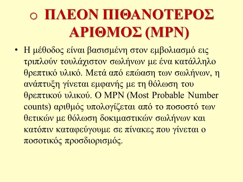 ΠΛΕΟΝ ΠΙΘΑΝΟΤΕΡΟΣ ΑΡΙΘΜΟΣ (MPN)