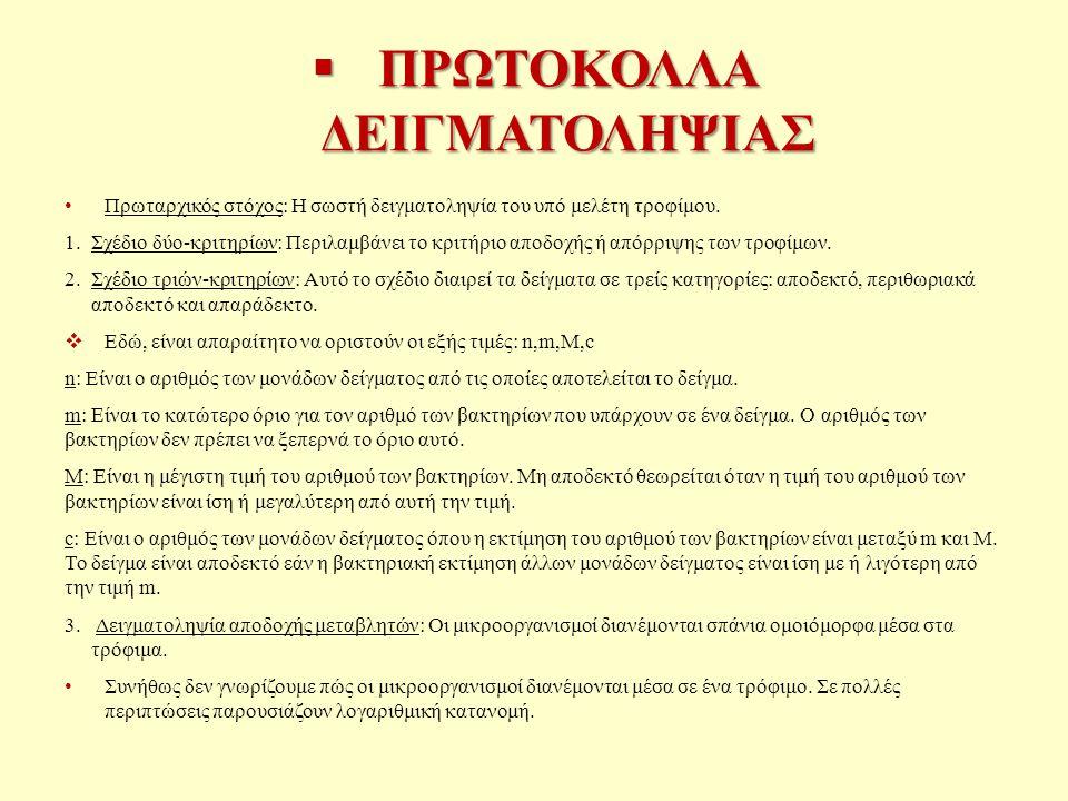 ΠΡΩΤΟΚΟΛΛΑ ΔΕΙΓΜΑΤΟΛΗΨΙΑΣ