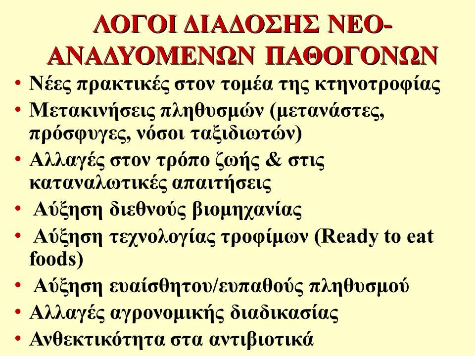 ΛΟΓΟΙ ΔΙΑΔΟΣΗΣ ΝΕΟ-ΑΝΑΔΥΟΜΕΝΩΝ ΠΑΘΟΓΟΝΩΝ