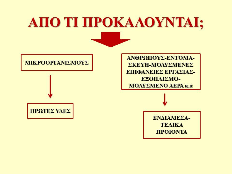 ΕΝΔΙΑΜΕΣΑ-ΤΕΛΙΚΑ ΠΡΟΙΟΝΤΑ