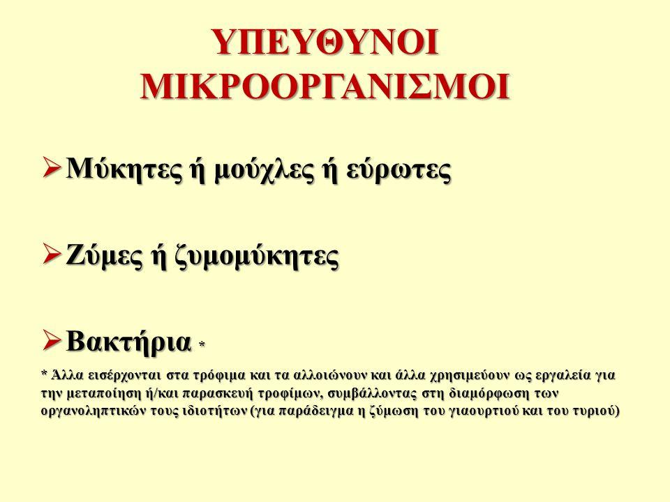 ΥΠΕΥΘΥΝΟΙ ΜΙΚΡΟΟΡΓΑΝΙΣΜΟΙ