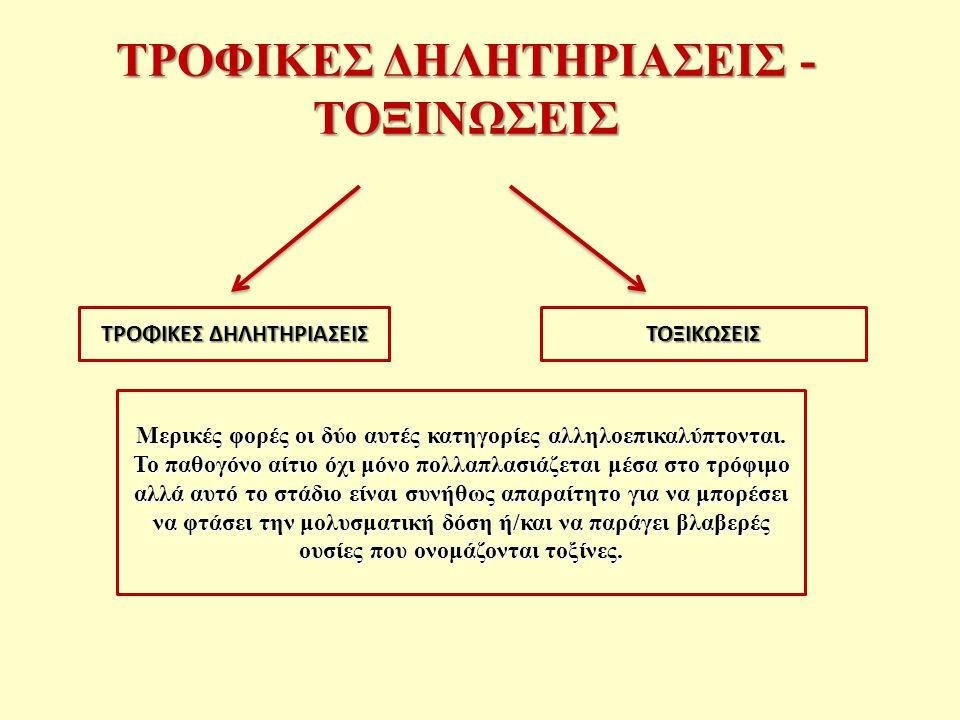 ΤΡΟΦΙΚΕΣ ΔΗΛΗΤΗΡΙΑΣΕΙΣ - ΤΟΞΙΝΩΣΕΙΣ