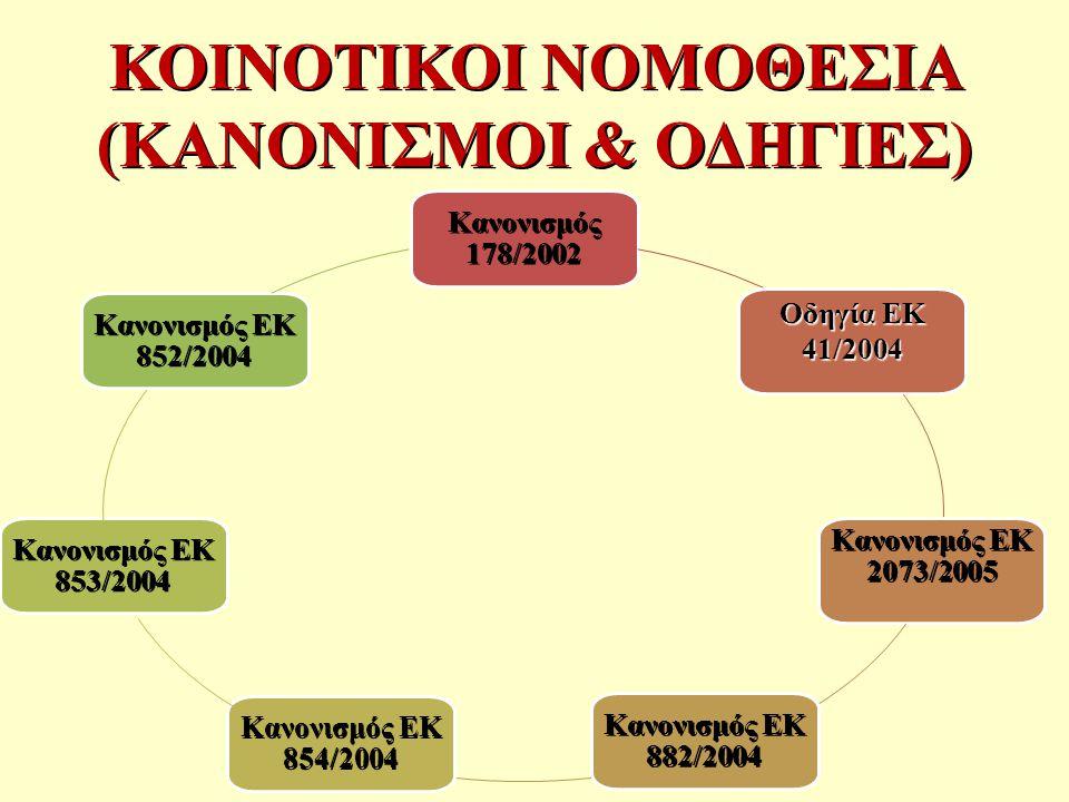 ΚΟΙΝΟΤΙΚΟΙ ΝΟΜΟΘΕΣΙΑ (ΚΑΝΟΝΙΣΜΟΙ & ΟΔΗΓΙΕΣ)