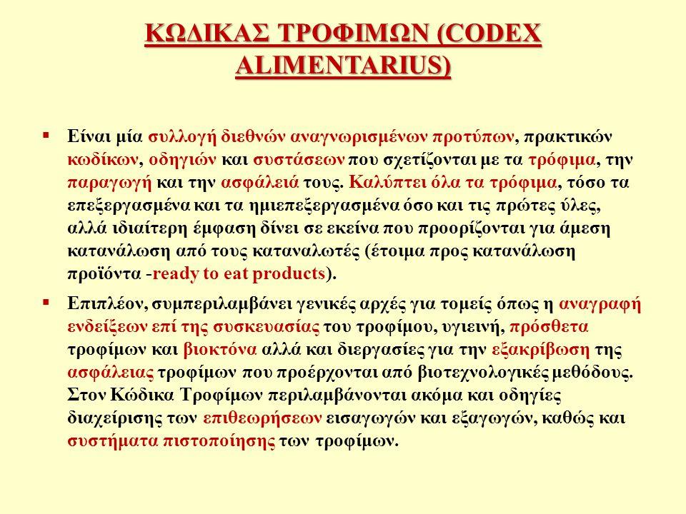 ΚΩΔΙΚΑΣ ΤΡΟΦΙΜΩΝ (CODEX ALIMENTARIUS)