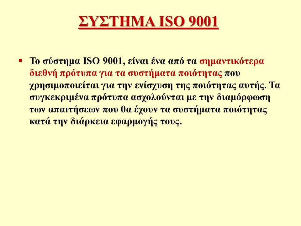 ΣΥΣΤΗΜΑ ISO 9001