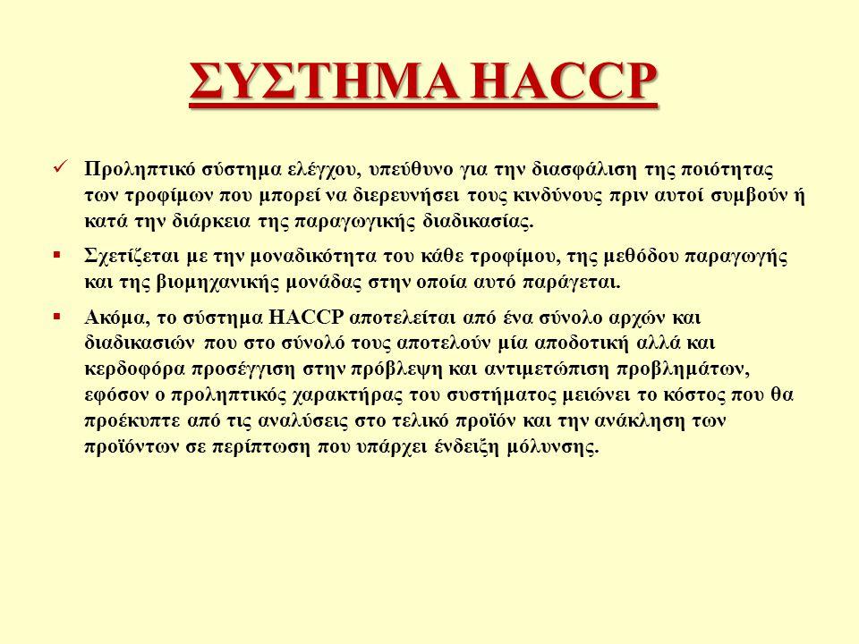 ΣΥΣΤΗΜΑ HACCP