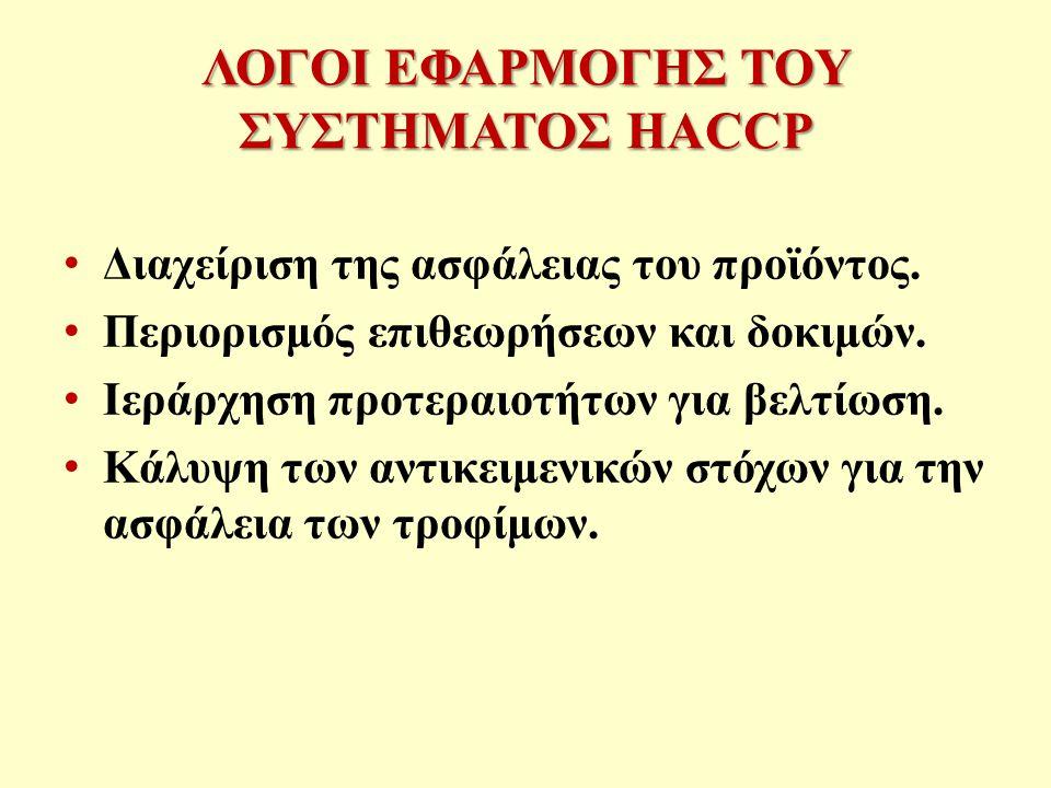ΛΟΓΟΙ ΕΦΑΡΜΟΓΗΣ TOY ΣΥΣΤΗΜΑΤΟΣ HACCP