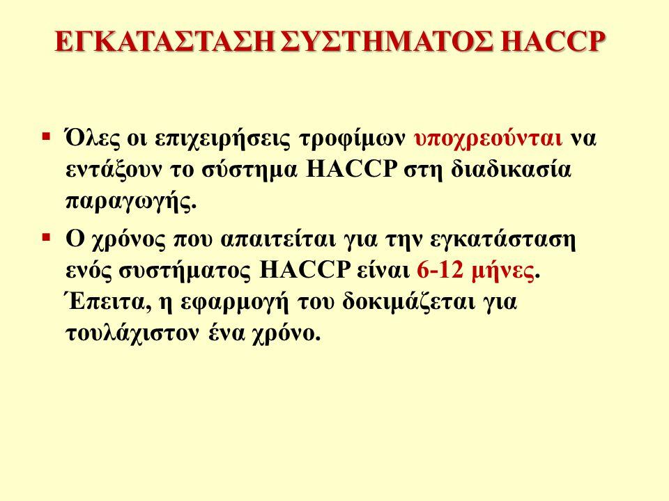 ΕΓΚΑΤΑΣΤΑΣΗ ΣΥΣΤΗΜΑΤΟΣ HACCP