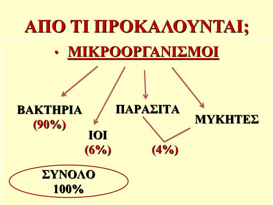 ΑΠΟ ΤΙ ΠΡΟΚΑΛΟΥΝΤΑΙ; ΜΙΚΡΟΟΡΓΑΝΙΣΜΟΙ ΒΑΚΤΗΡΙΑ ΠΑΡΑΣΙΤΑ (90%) ΜΥΚΗΤΕΣ