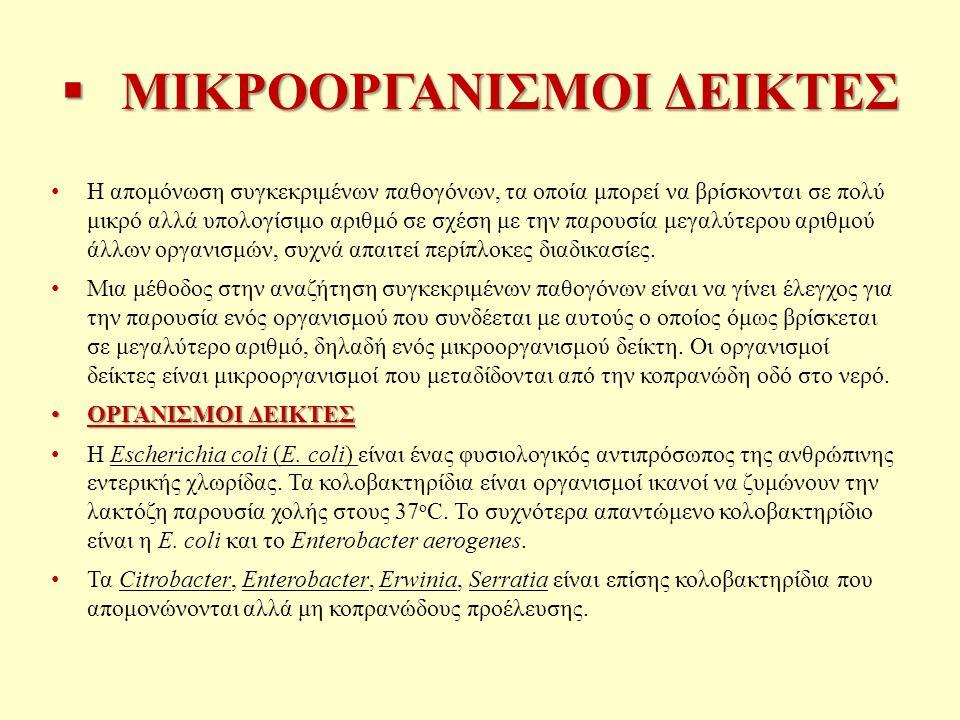 ΜΙΚΡΟΟΡΓΑΝΙΣΜΟΙ ΔΕΙΚΤΕΣ