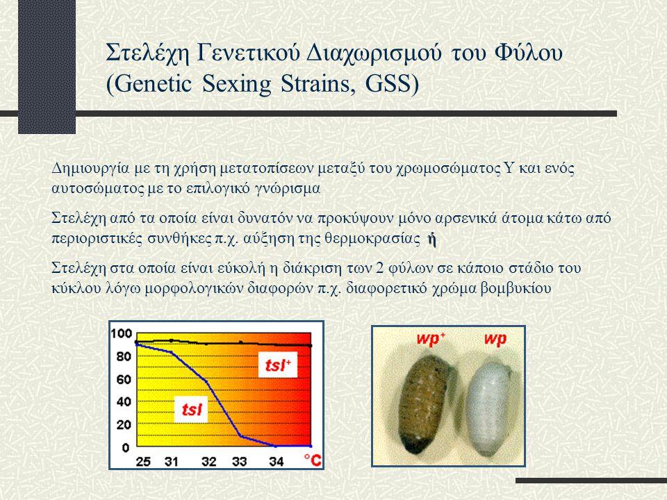 Στελέχη Γενετικού Διαχωρισμού του Φύλου (Genetic Sexing Strains, GSS)