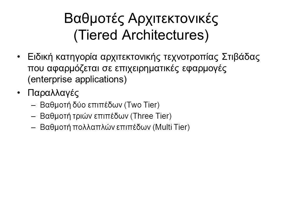 Βαθμοτές Αρχιτεκτονικές (Tiered Architectures)