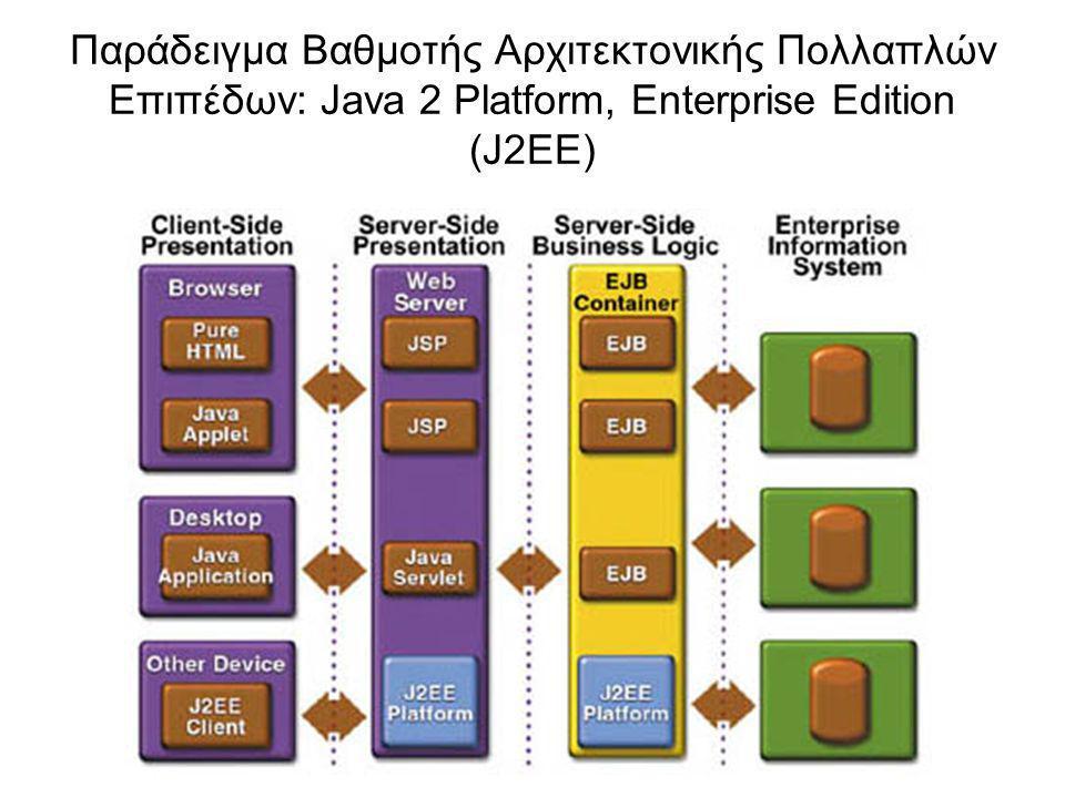Παράδειγμα Βαθμοτής Αρχιτεκτονικής Πολλαπλών Επιπέδων: Java 2 Platform, Enterprise Edition (J2EE)