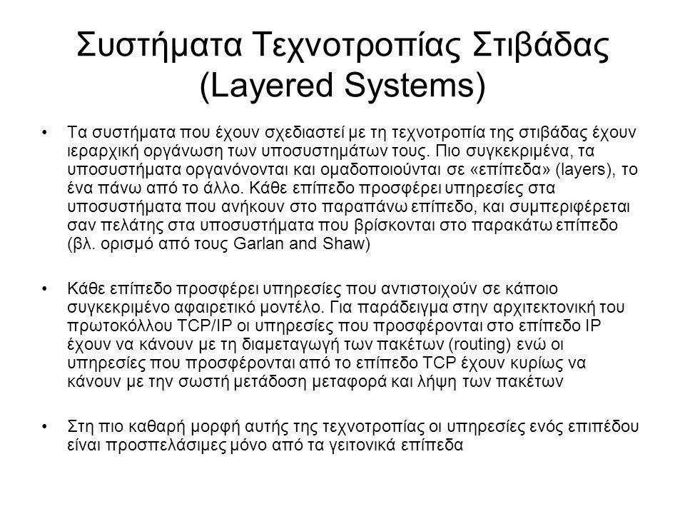 Συστήματα Τεχνοτροπίας Στιβάδας (Layered Systems)