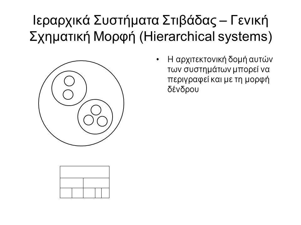 Ιεραρχικά Συστήματα Στιβάδας – Γενική Σχηματική Μορφή (Hierarchical systems)