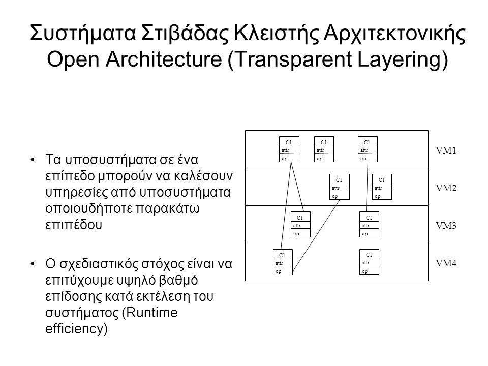 Συστήματα Στιβάδας Κλειστής Αρχιτεκτονικής Open Architecture (Transparent Layering)
