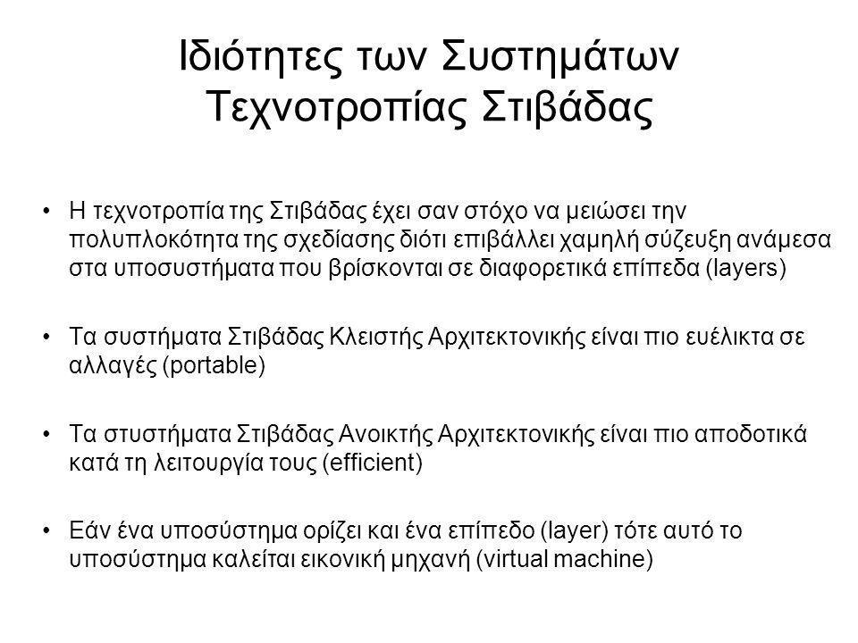 Ιδιότητες των Συστημάτων Τεχνοτροπίας Στιβάδας