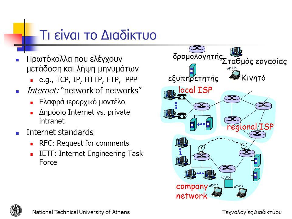Τι είναι το Διαδίκτυο Πρωτόκολλα που ελέγχουν μετάδοση και λήψη μηνυμάτων. e.g., TCP, IP, HTTP, FTP, PPP.