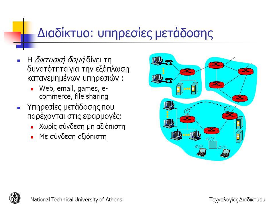 Διαδίκτυο: υπηρεσίες μετάδοσης