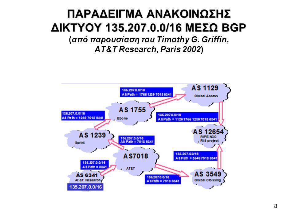 ΠΑΡΑΔΕΙΓΜΑ ΑΝΑΚΟΙΝΩΣΗΣ ΔΙΚΤΥΟΥ 135. 207