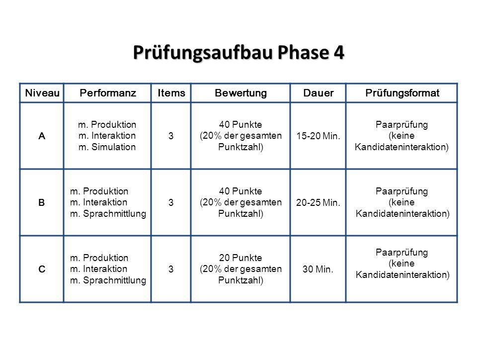 Prüfungsaufbau Phase 4 Niveau Performanz Items Bewertung Dauer