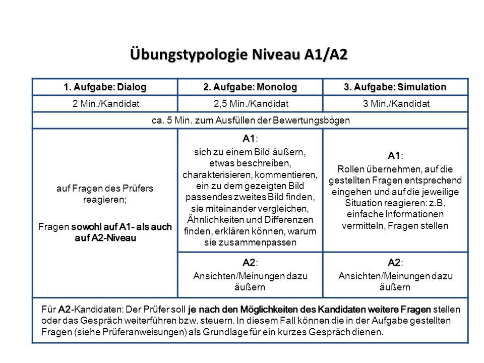 Übungstypologie Niveau A1/A2