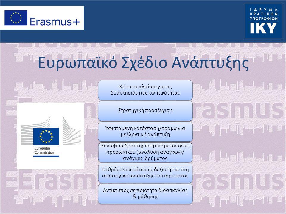 Ευρωπαϊκό Σχέδιο Ανάπτυξης