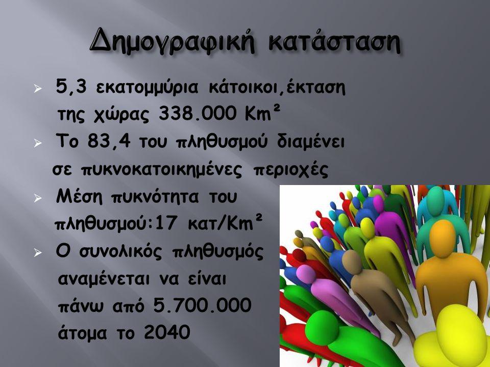 5,3 εκατομμύρια κάτοικοι,έκταση