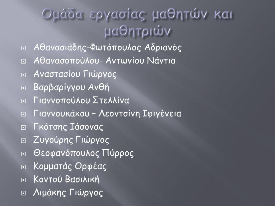 Αθανασιάδης-Φωτόπουλος Αδριανός