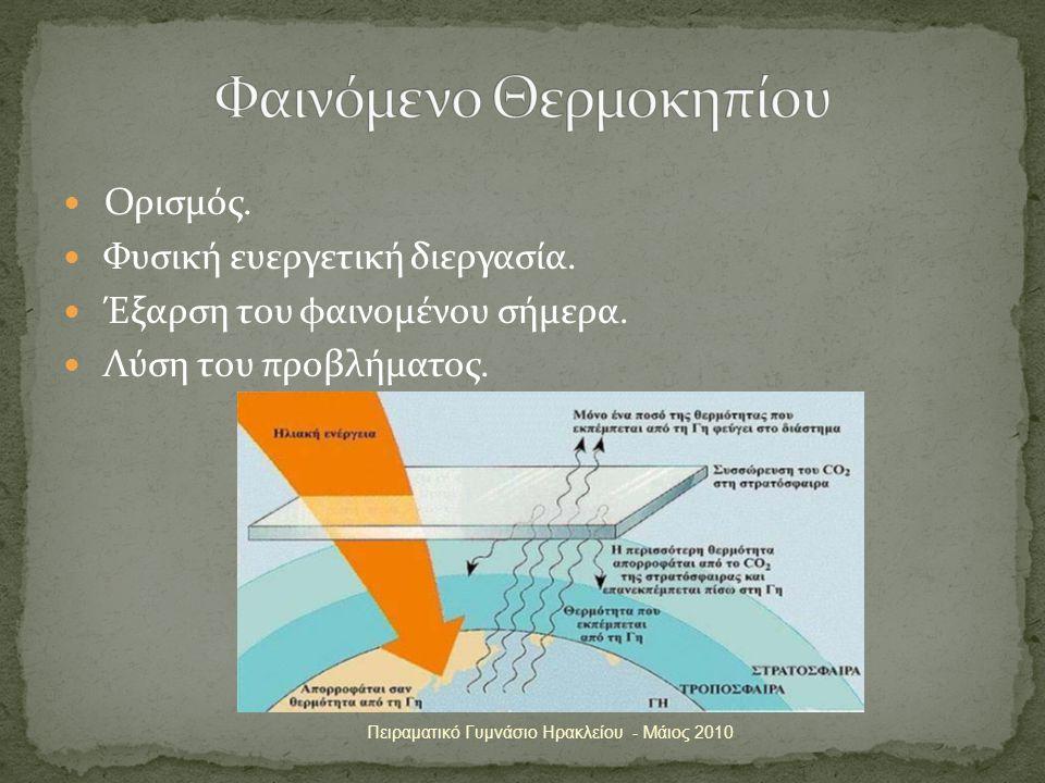 Φαινόμενο Θερμοκηπίου