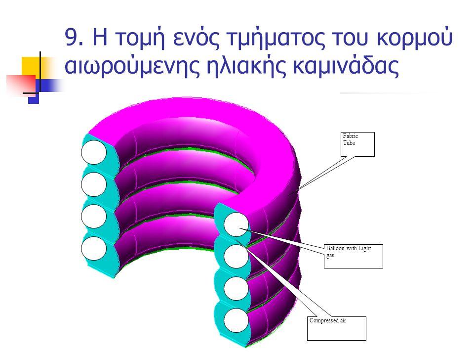 9. Η τομή ενός τμήματος του κορμού αιωρούμενης ηλιακής καμινάδας