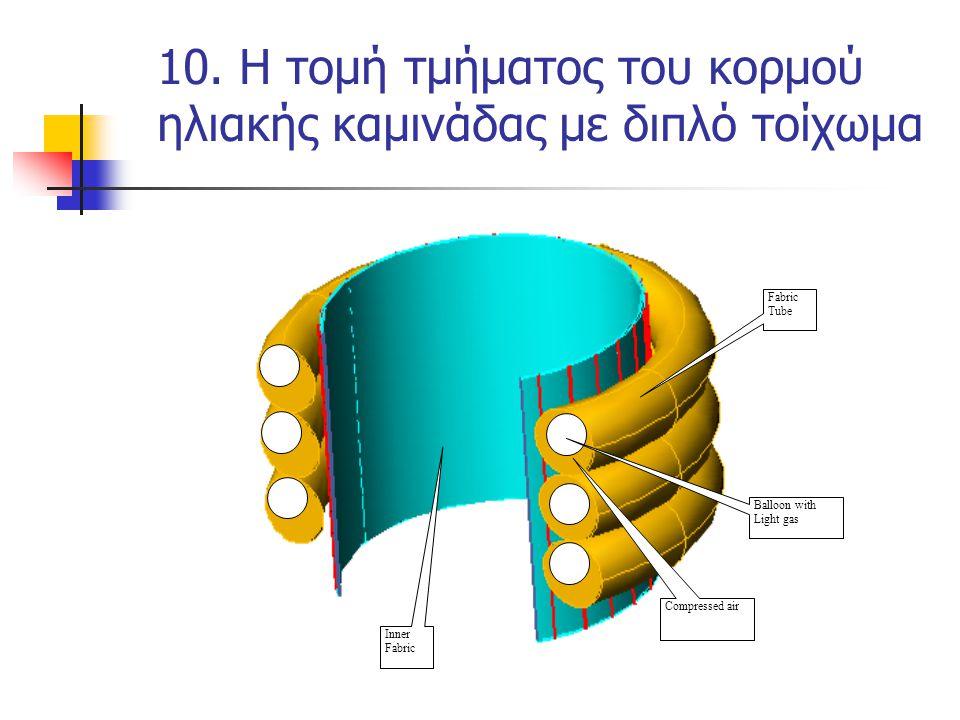 10. Η τομή τμήματος του κορμού ηλιακής καμινάδας με διπλό τοίχωμα