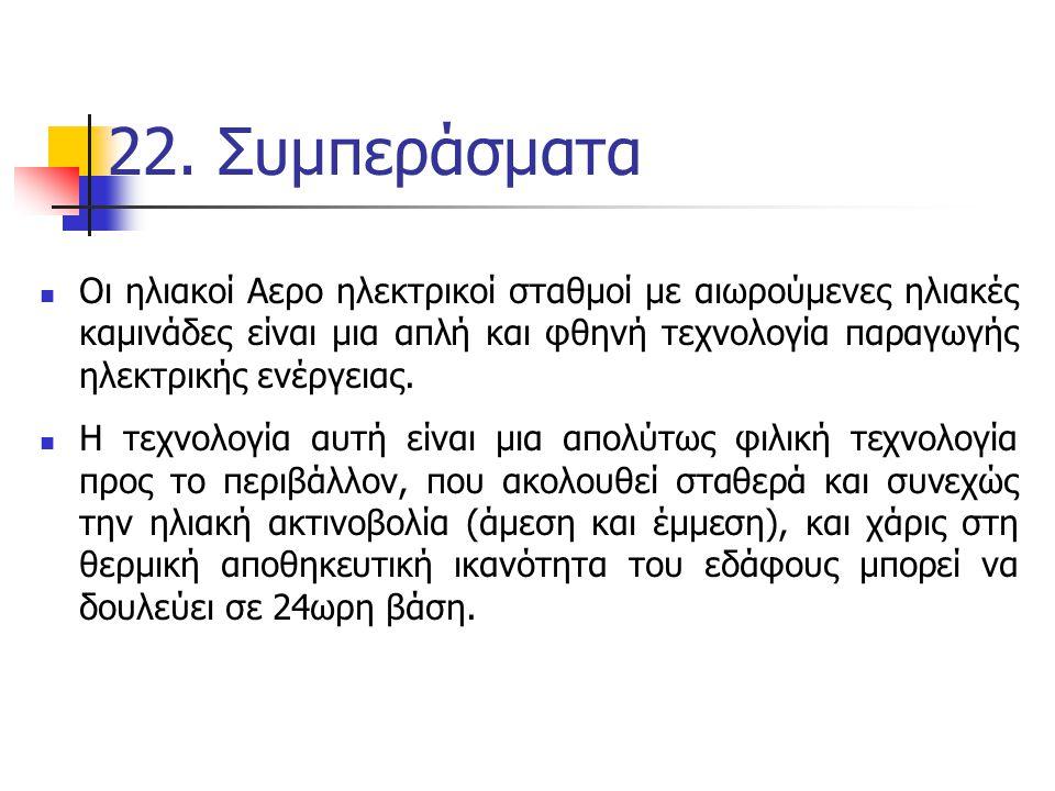 22. Συμπεράσματα