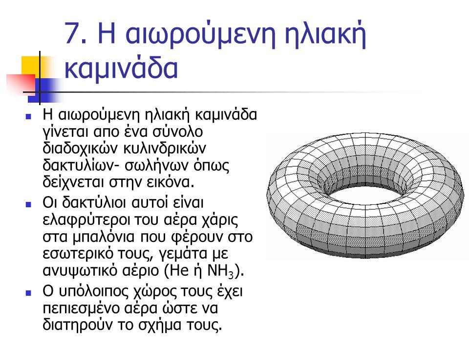 7. Η αιωρούμενη ηλιακή καμινάδα