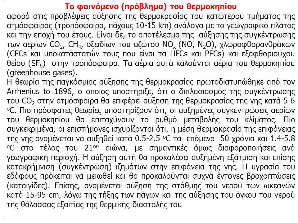 Το φαινόμενο (πρόβλημα) του θερμοκηπίου