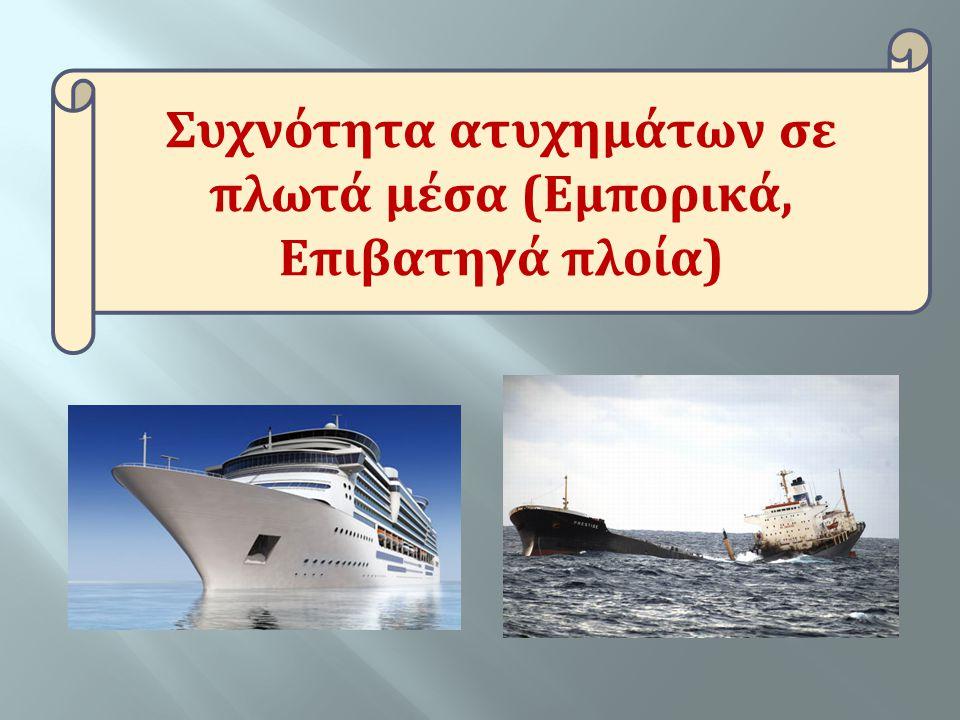 Συχνότητα ατυχημάτων σε πλωτά μέσα (Εμπορικά, Επιβατηγά πλοία)