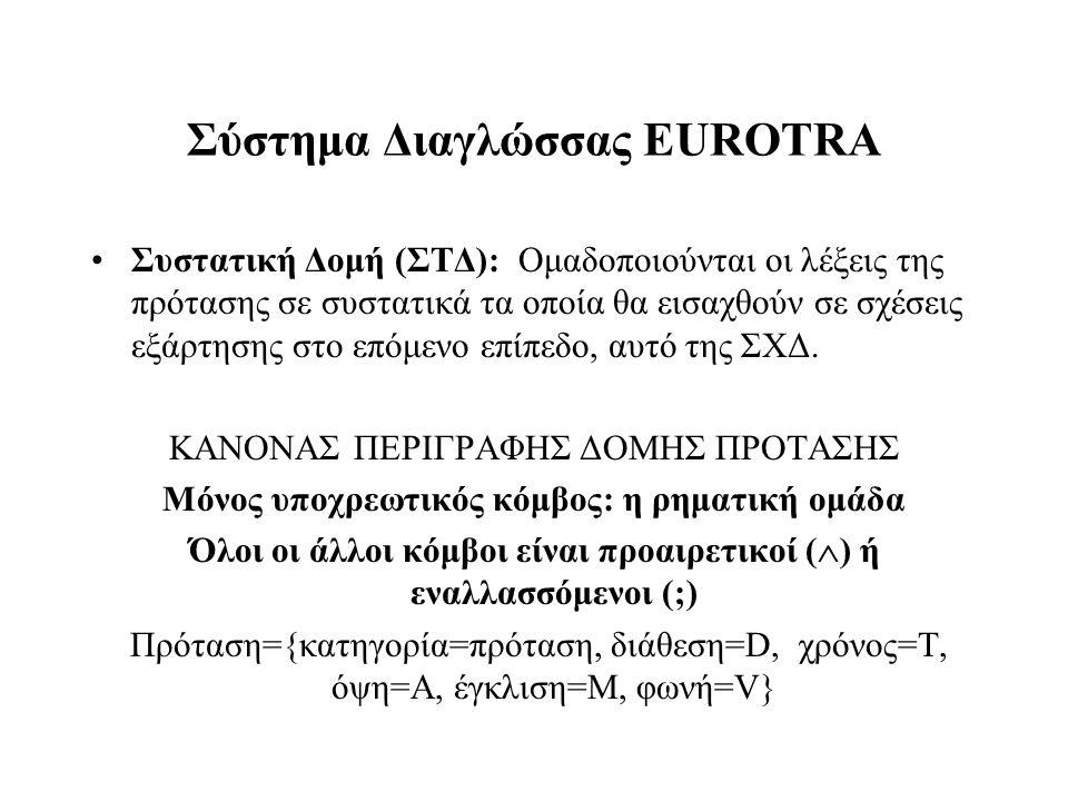 Σύστημα Διαγλώσσας EUROTRA