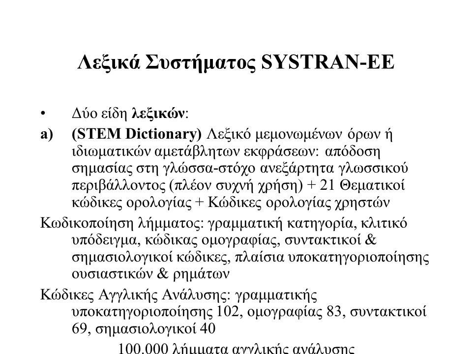 Λεξικά Συστήματος SYSTRAN-ΕΕ