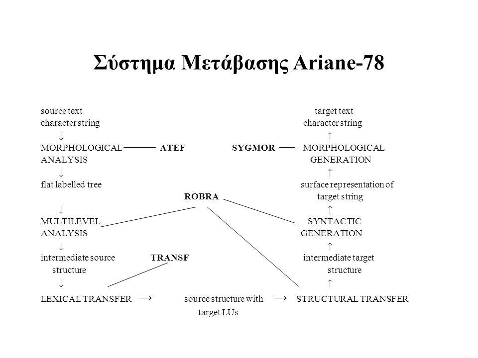 Σύστημα Μετάβασης Ariane-78