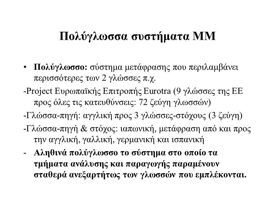 Πολύγλωσσα συστήματα ΜΜ