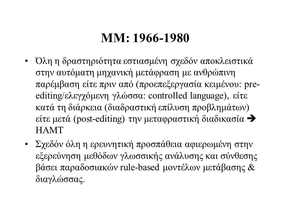 MM: 1966-1980