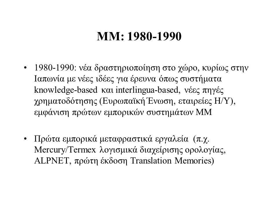 ΜΜ: 1980-1990