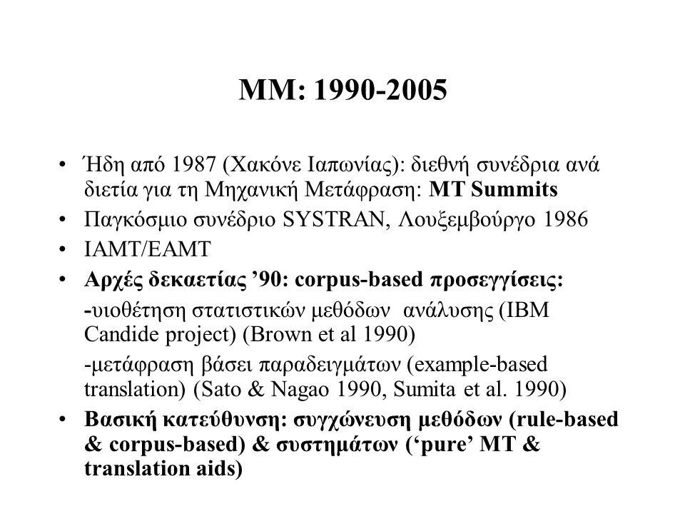 ΜΜ: 1990-2005 Ήδη από 1987 (Χακόνε Ιαπωνίας): διεθνή συνέδρια ανά διετία για τη Μηχανική Μετάφραση: MT Summits.