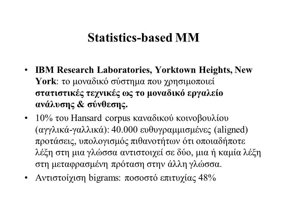 Statistics-based MM