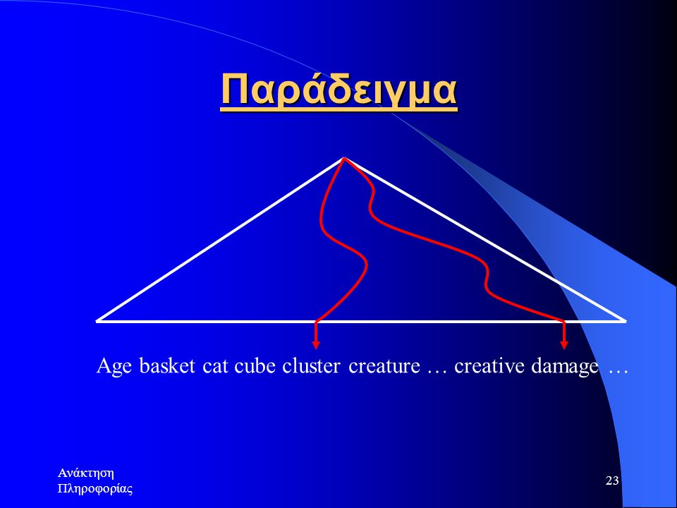 Παράδειγμα Age basket cat cube cluster creature … creative damage …