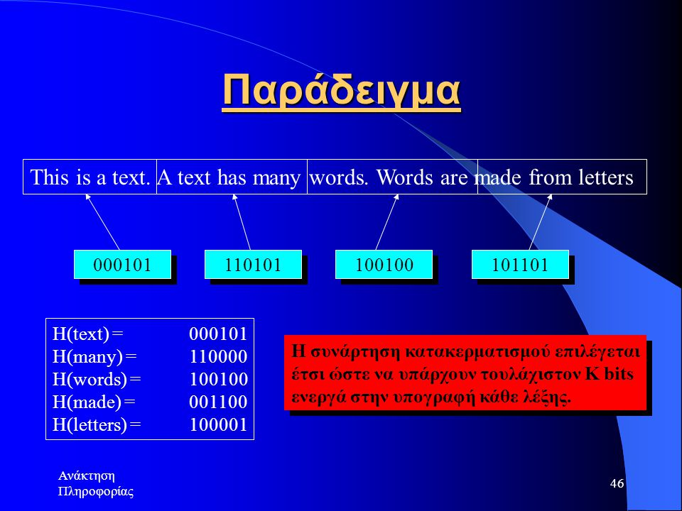 Παράδειγμα This is a text. A text has many words. Words are made from letters. 000101. 110101. 100100.