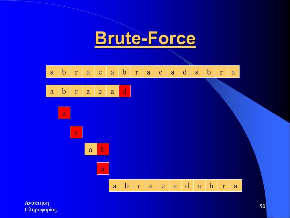 Brute-Force a b r a c a b r a c a d a b r a a b r a c a d a a a b a a