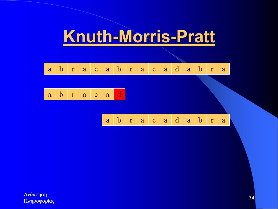 Knuth-Morris-Pratt a b r a c a b r a c a d a b r a a b r a c a d a b r